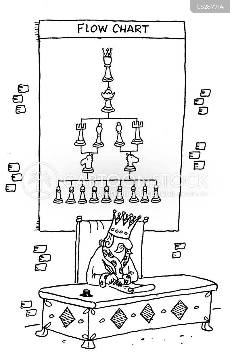 chess piece cartoon