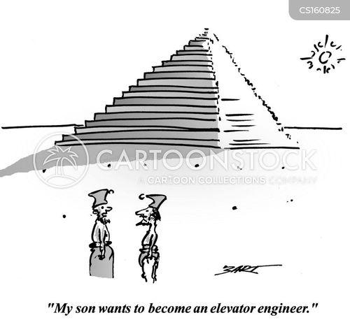Elevator Engineers Cartoons And Comics