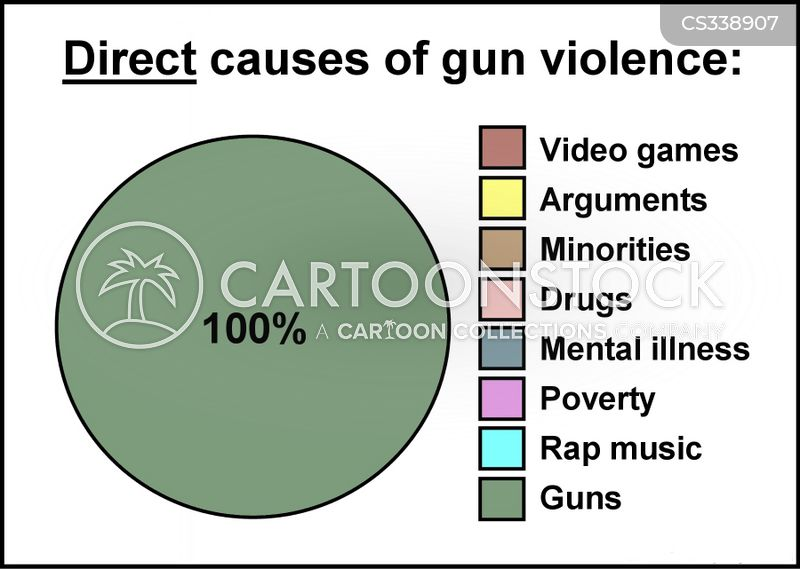causes of gang and gun violence in schools Gun violence essay, buy custom gun violence essay paper cheap, gun violence essay paper sample, gun violence essay sample service online.