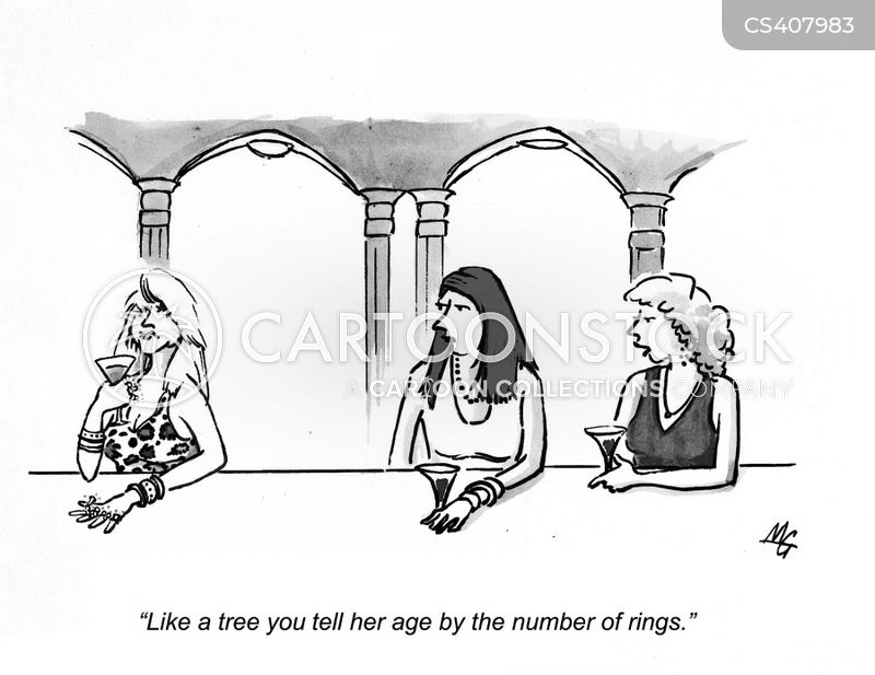Tree ring dating