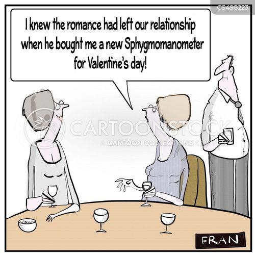 sphygmomanometer cartoon