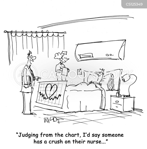 performance chart cartoon