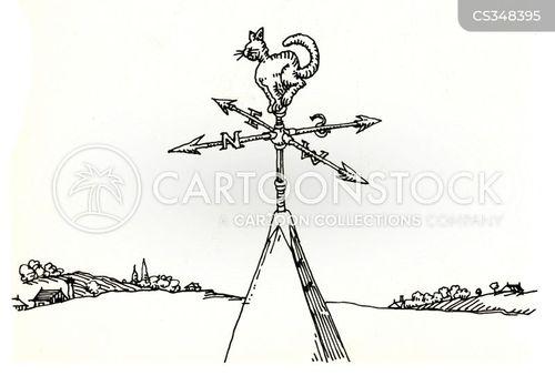 wind vane cartoon