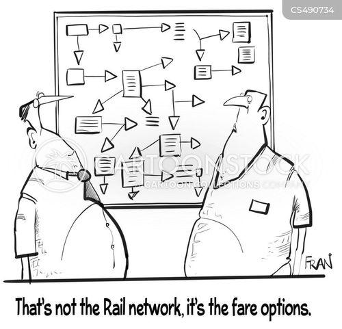 british rail cartoon