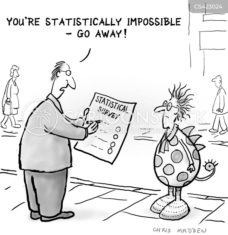 Methodology Cartoons And Comics Funny Pictures From