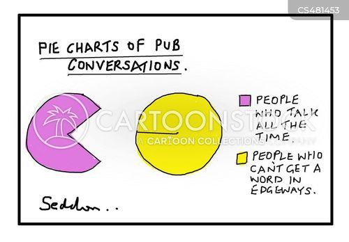 pie graph cartoon