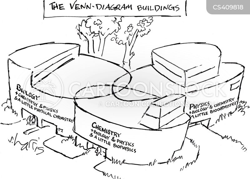 set diagrams cartoon