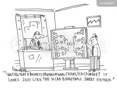 organizational skill cartoon