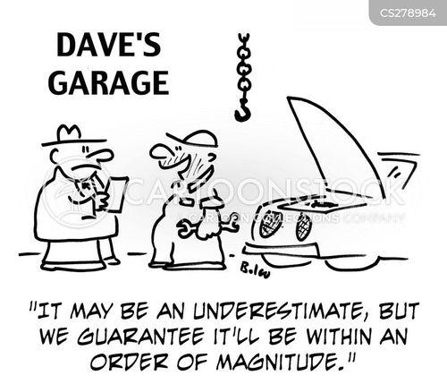 magnitude cartoon