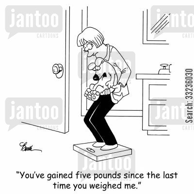 inactive cartoon humor: 'You've gained five pounds since the last time you weighed me.'