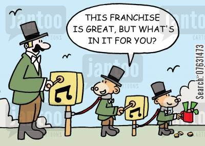 organ grinder cartoon humor: This franchise is great, but what's in it for you?