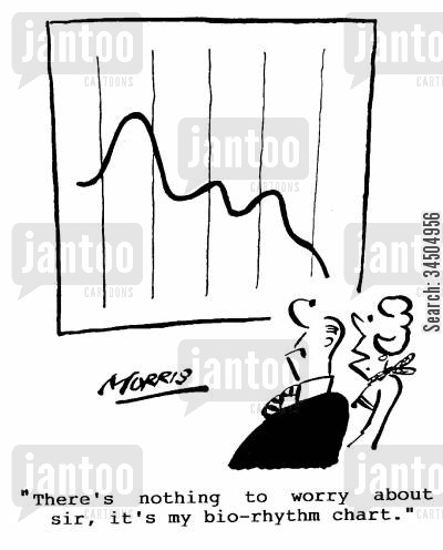 bio-rythmns chart cartoon humor: There's nothing to worry about, sir, it's my biorhythm chart.