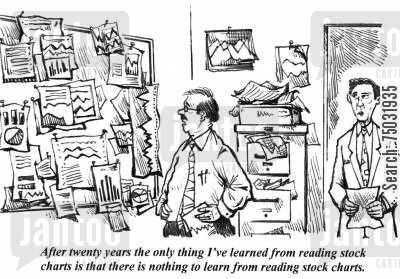analysts cartoon humor: 'After twenty years the only thing I've learned from reading stock chars is that there is nothing to learn from reading stock charts.'