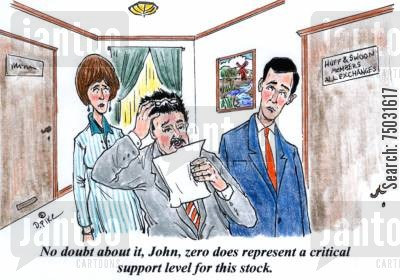 financiers cartoon humor: 'No doubt about it, John, zero does represent a critical support level for this stock.'