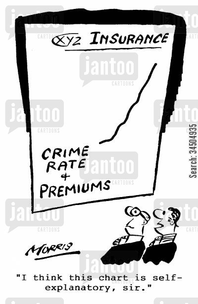 crime rates cartoon humor: I think this chart is self-explanatory, sir.