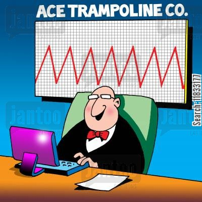 sales chart cartoon humor: Ace trampoline Co