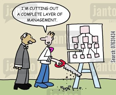 management layers cartoon humor: I'm cutting out a complete layer of management.