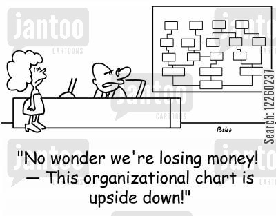 orgnaisation cartoon humor: 'No wonder we're losing money! --This organizational chart is upside down!'