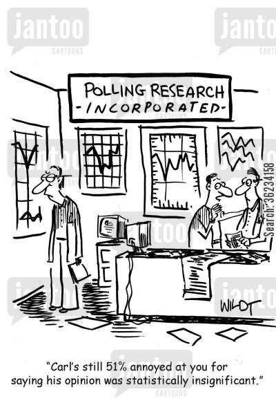 percentages cartoon humor: Carl's still 51 annoyed at you for saying his opinion was statistically insignificant.