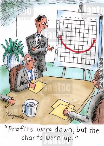 smiled cartoon humor: 'Profits were down, but the charts were up.'
