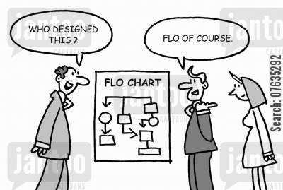 flo chart cartoon humor: Who designed this? Flo.