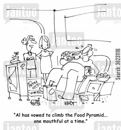 butter mountains wine lakes cartoon humor: 'Al has vowed to climb the Food Pyramid...one mouthful at a time.'