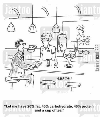 balanced diets cartoon humor: 'Let me have 20 fat, 40 carbohydrate, 40 protein and a cup of tea.'