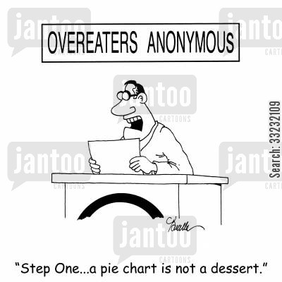 pie charts cartoon humor: 'Step One...a pie chart is not dessert.'