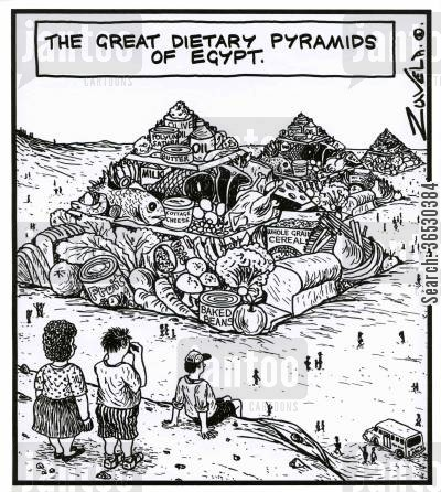 eating habit cartoon humor: The Great Dietary Pyramids of Egypt.