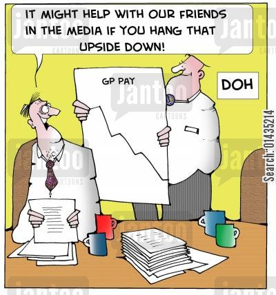 gp payment cartoon humor: 'It might help with our friends in the media if you hang that upside down.'