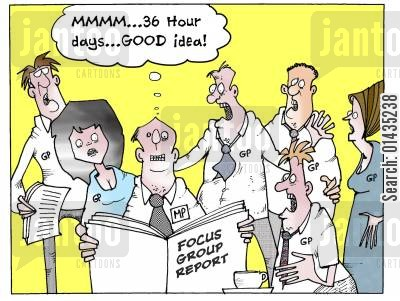 focus groups cartoon humor: The perils of the focus group.