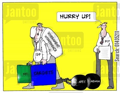 pfi cartoon humor: Gps working against the odds