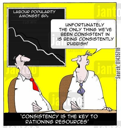 rationing cartoon humor: Consistency is the Key to Rationing Resources.