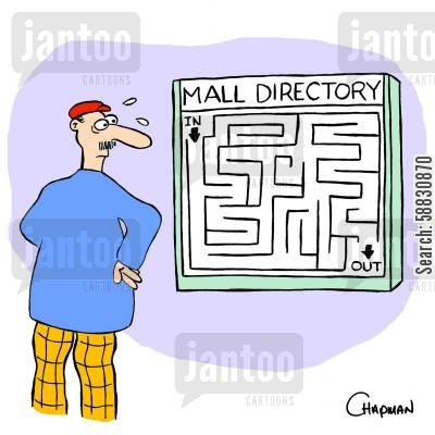 shopping trip cartoon humor: Mall 'maze' directory bewilders shopper.