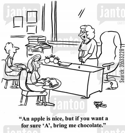 chocolate cake cartoon humor: Teacher to students: 'An apple is nice, but if you want a for sure 'A', bring me chocolate.'