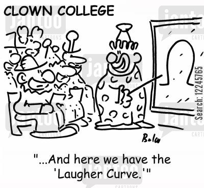 laffer cartoon humor: '...And here we have the 'Laugher Curve.''
