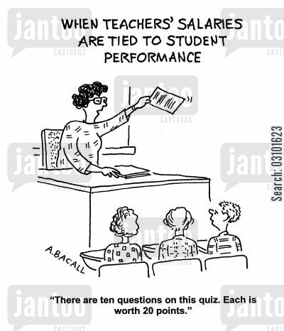 student performance cartoon humor: 'There are ten questions on this quiz. Each is worth 20 points.'