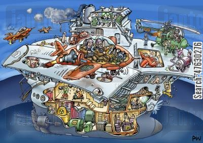 deck cartoon humor: Cutaway drawing of an aircraft carrier.