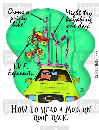 active lifestyles cartoon humor: How to read a modern roof rack.