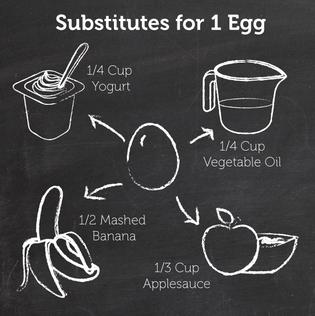 Substitutes for 1 Egg
