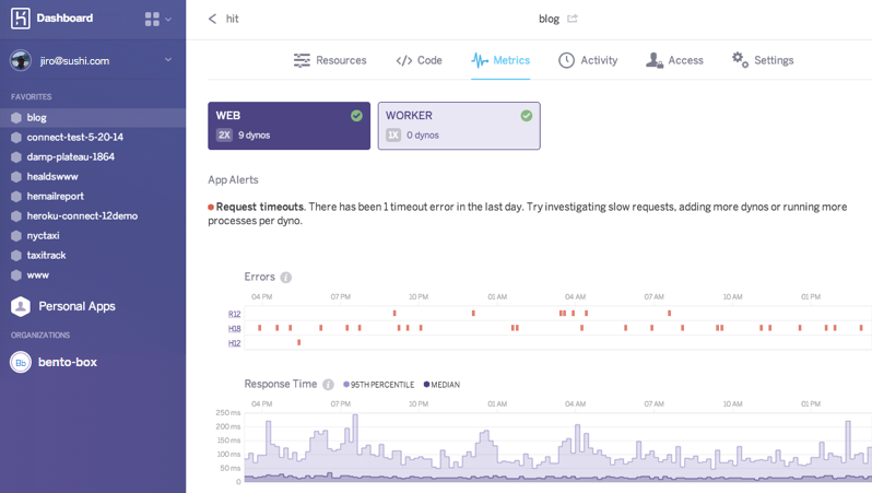 Heroku Developer Dashboard