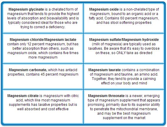 Don't Be Magnesium Deficient - LewRockwell