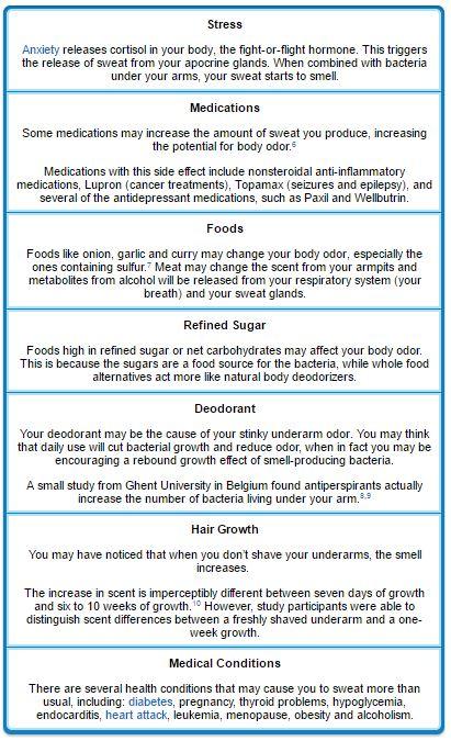 5 Hazardous Ingredients in Your Deodorant - LewRockwell