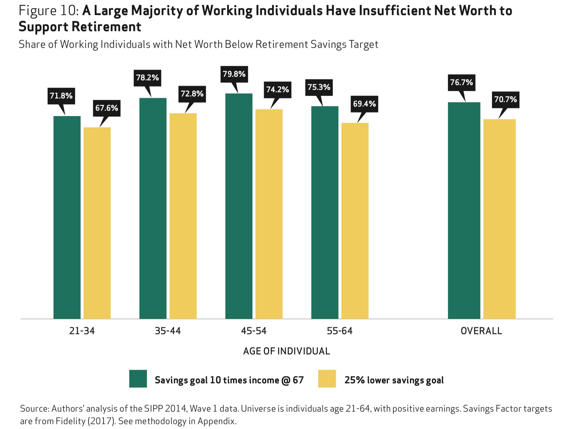 The Festering Social Rift Over Pensions