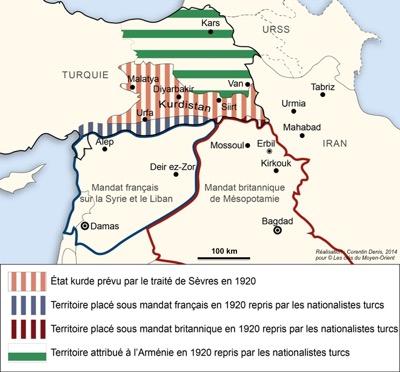 The Genealogy of the Kurdish Question