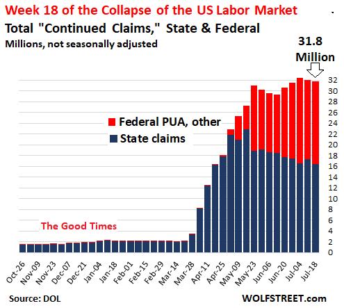 [Image: US-unemployment-claims.png]