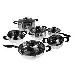 Lot: A6133 - Factory Sealed Wyndham Stainless Cook Set