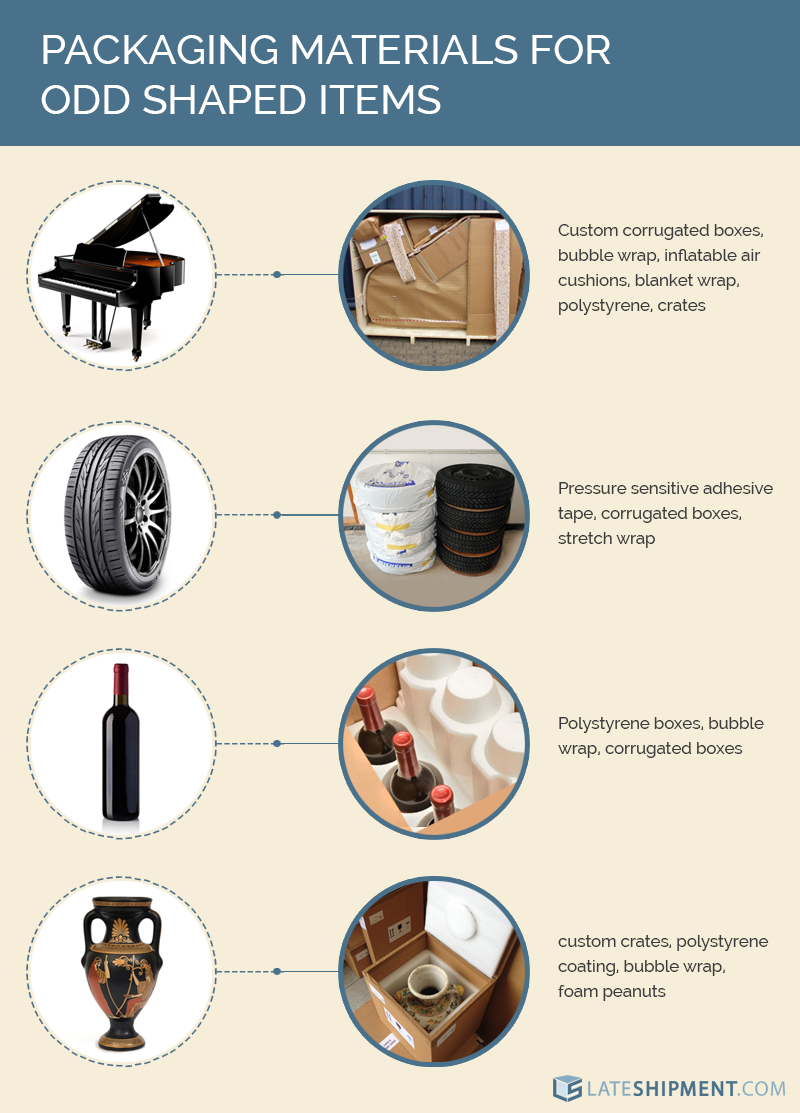 infographic on packaging odd shaped items