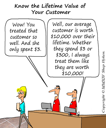 A cartoon about valuing the CLV of customers