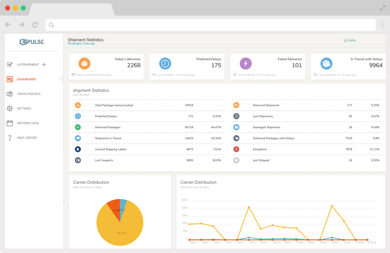 LateShipment Pulse dashboard